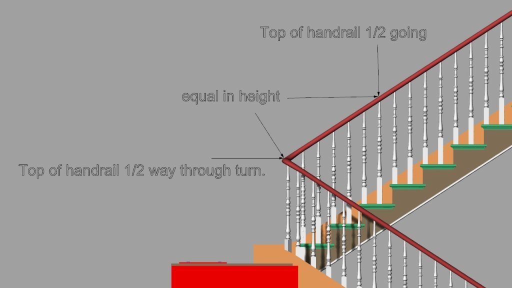 The mid point handrail height.