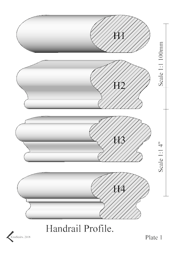 Handrail Profile plate 1 H1 - H4