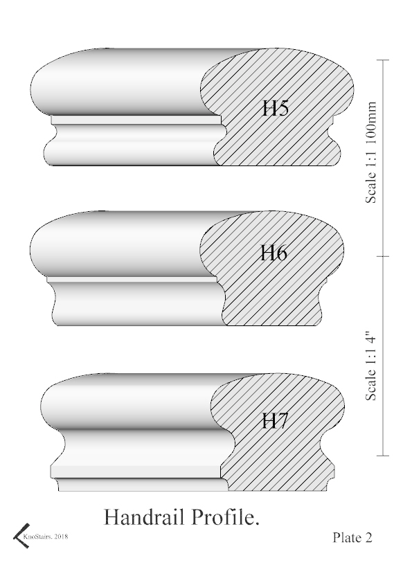 Handrail Profile plate 2 H5 - H7 Book style.