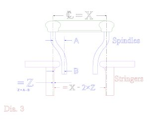 The handrail Centre line stringer offset. Glossary terminology