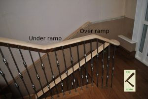 Handrail Easing or over ramp. Glossary terms.
