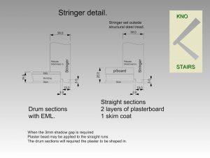 Stringer - plasterboard soffit detail.