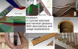 Staircase glossary.
