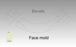 Face mold, tangent handrail