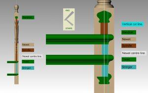 Vertical cut line, cut stringer handrail.