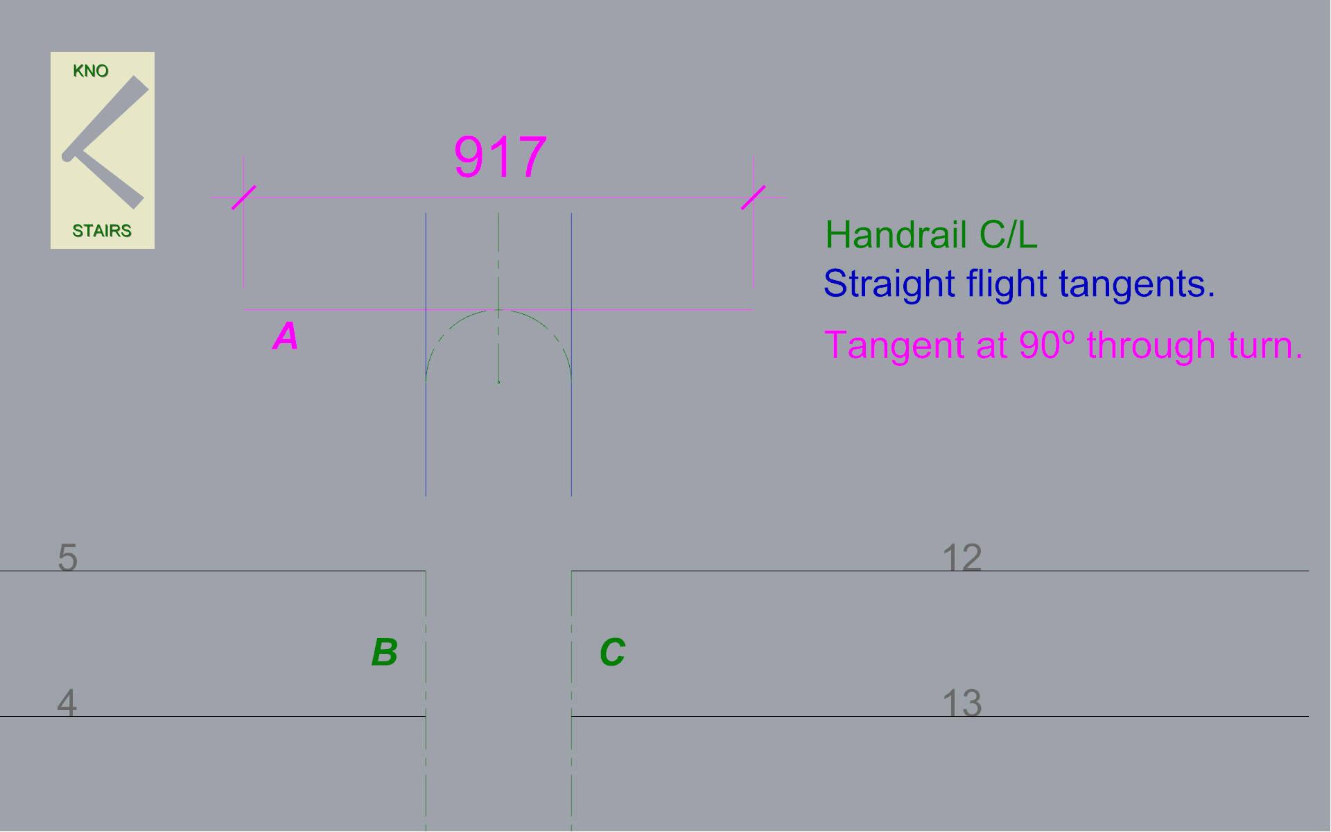 (dia 1.) Handrail tangents.