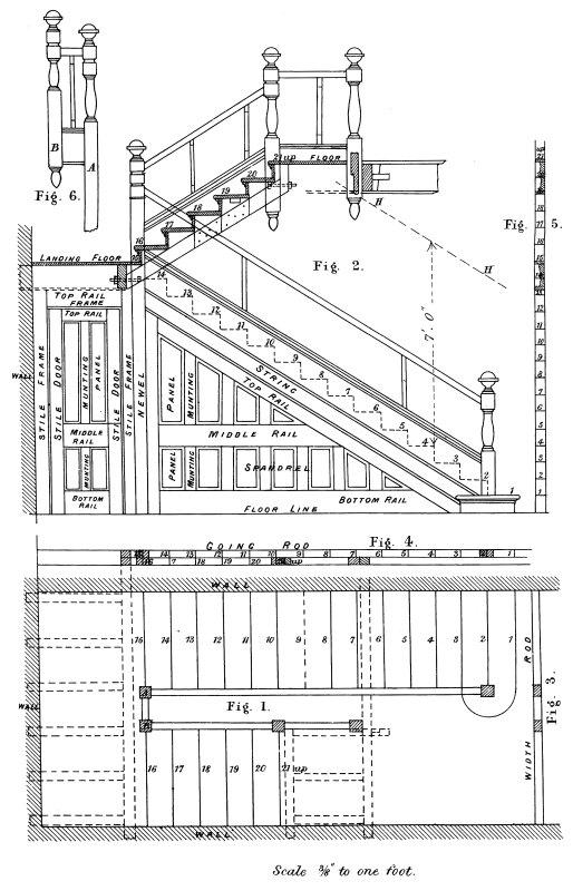 Practical stair building.