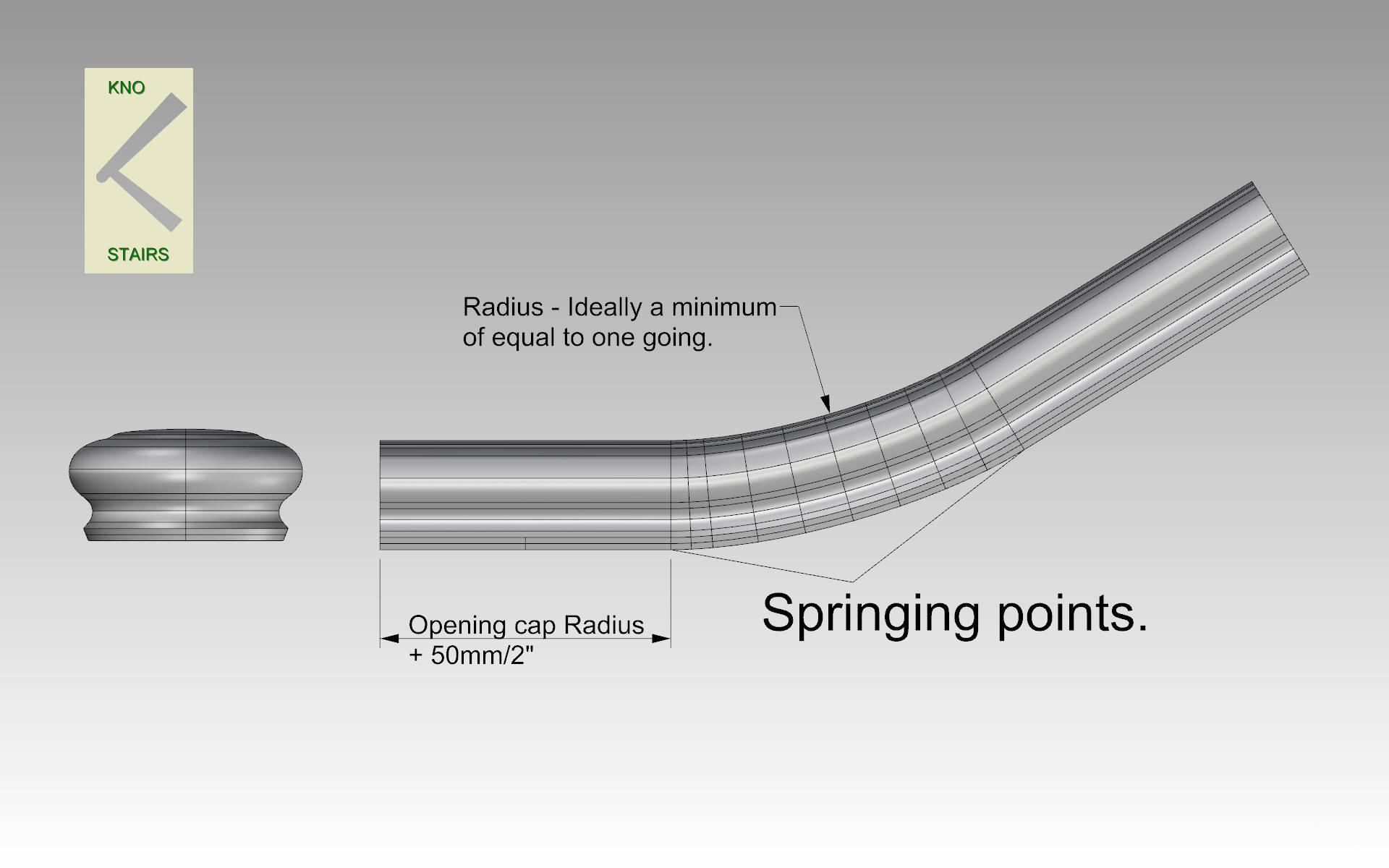 ramp dimensions.