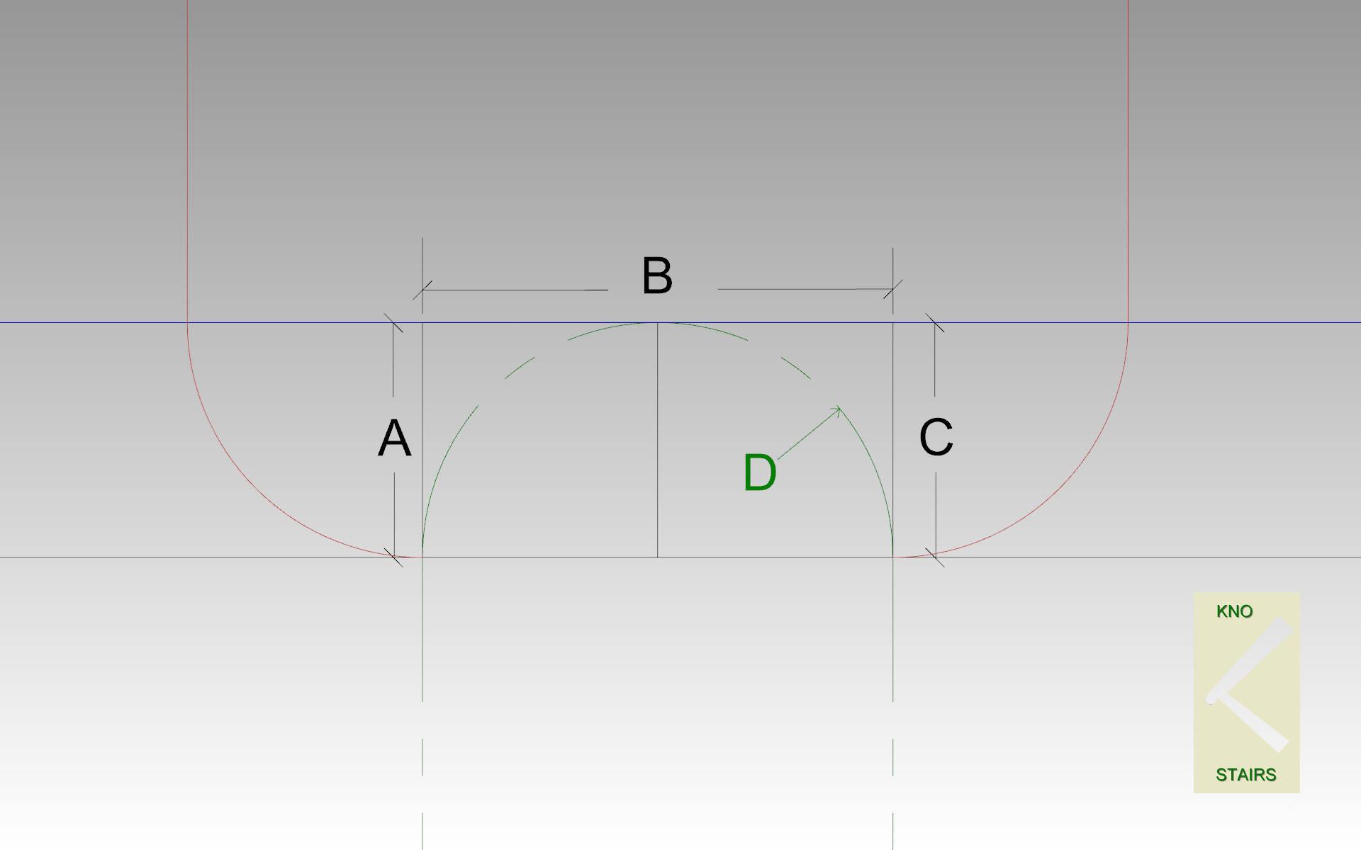 Tangent boxes v radius